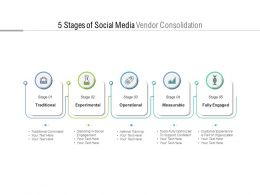 5 Stages Of Social Media Vendor Consolidation
