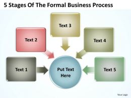 5 Stages Of The Formal   Business Process Powerpoint Templates ppt presentation slides 812