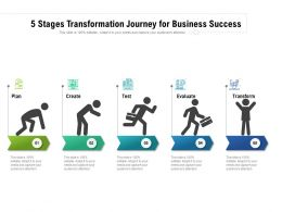 5 Stages Transformation Journey For Business Success