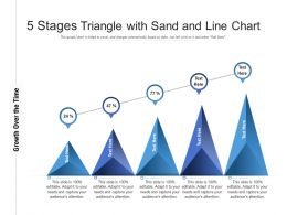 5 Stages Triangle With Sand And Line Chart