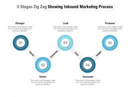 5 Stages Zig Zag Showing Inbound Marketing Process