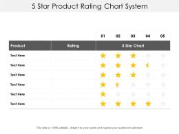 5 Star Product Rating Chart System