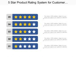 5 Star Product Rating System For Customer Feedback