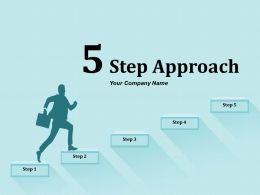 5 Step Approaches Ppt Visual Aids Infographic Template Perform Gap Analysis
