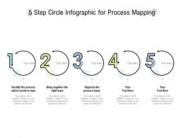 5 Step Circle Infographic For Process Mapping