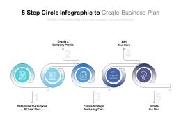 5 Step Circle Infographic To Create Business Plan