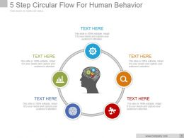 5 Step Circular Flow For Human Behavior Powerpoint Layout