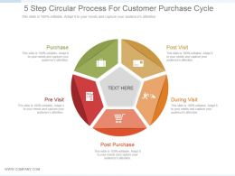 5 Step Circular Process For Customer Purchase Cycle Ppt Slide