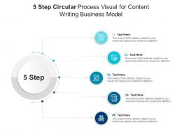 5 Step Circular Process Visual For Content Writing Business Model Infographic Template