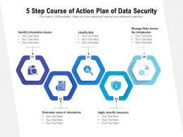 5 Step Course Of Action Plan Of Data Security