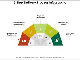 5_step_delivery_process_infographic_Slide01