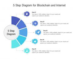 5 Step Diagram For Blockchain And Internet Infographic Template