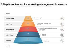 5 Step Down Process For Marketing Management Framework