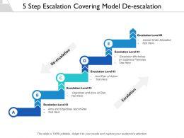 5 Step Escalation Covering Model De Escalation