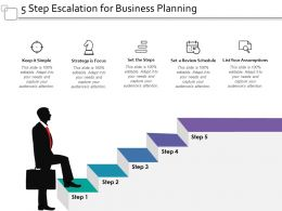 5 Step Escalation For Business Planning