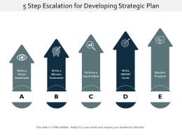 5 Step Escalation For Developing Strategic Plan