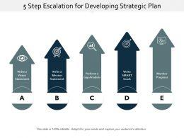 5 Step Escalation For Developing Strategic Plan