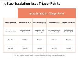 5 Step Escalation Issue Trigger Points