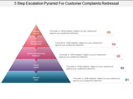 5 Step Escalation Pyramid For Customer Complaints Redressal Powerpoint Show