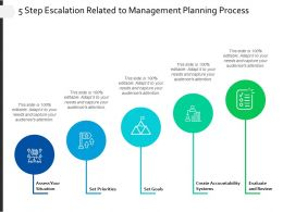 5 Step Escalation Related To Management Planning Process