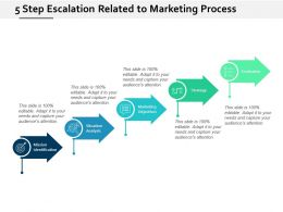 5 Step Escalation Related To Marketing Process