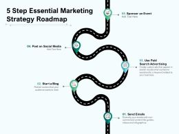 5 Step Essential Marketing Strategy Roadmap