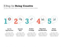 5 Step For Being Creative