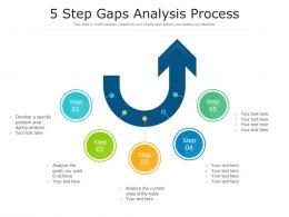 5 Step Gaps Analysis Process