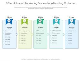 5 Step Inbound Marketing Process For Attracting Customer