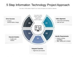 5 Step Information Technology Project Approach