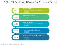 5 Step ITIL Development Change Gap Assessment Process