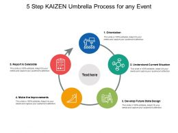 5 Step Kaizen Umbrella Process For Any Event