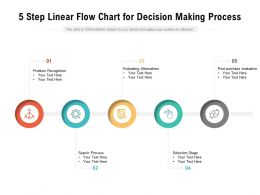 5 Step Linear Flow Chart For Decision Making Process