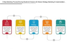 5 Step Marketing Process Showing Situational Analysis With Mission Strategy Marketing And Implementation