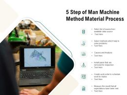 5 Step Of Man Machine Method Material Process