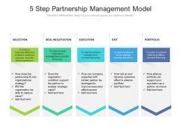 5 Step Partnership Management Model