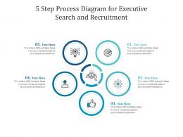 5 Step Process Diagram For Executive Search And Recruitment Infographic Template