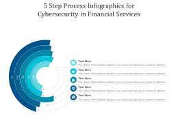 5 Step Process For Cybersecurity In Financial Services Infographic Template