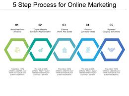 5 Step Process For Online Marketing