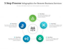 5 Step Process For Remote Business Services Infographic Template