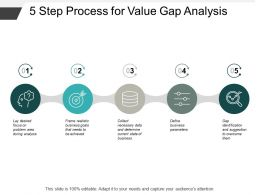 5 Step Process For Value Gap Analysis