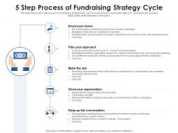 5 Step Process Of Fundraising Strategy Cycle