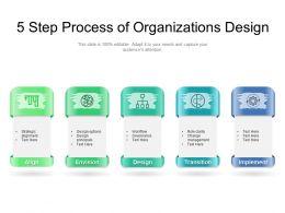 5 Step Process Of Organizations Design