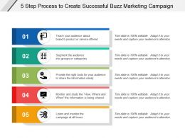 5 Step Process To Create Successful Buzz Marketing Campaign