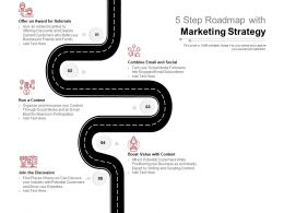 5 Step Roadmap With Marketing Strategy