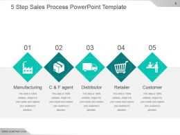 5 Step Sales Process Powerpoint Template
