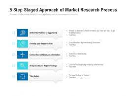 5 Step Staged Approach Of Market Research Process