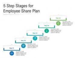 5 Step Stages For Employee Share Plan Infographic Template