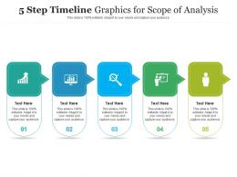 5 Step Timeline Graphics For Scope Of Analysis Infographic Template