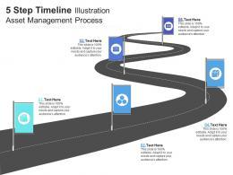 5 Step Timeline Illustration Asset Management Process Infographic Template